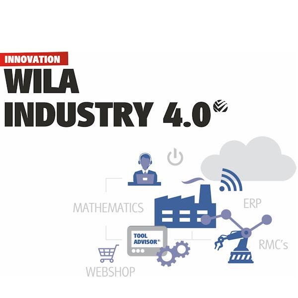 Industry 4.0 and its importance to the manufacturing industry