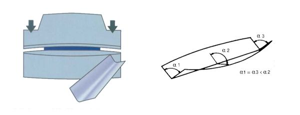 How to compensate for press brake deflection | Wila press